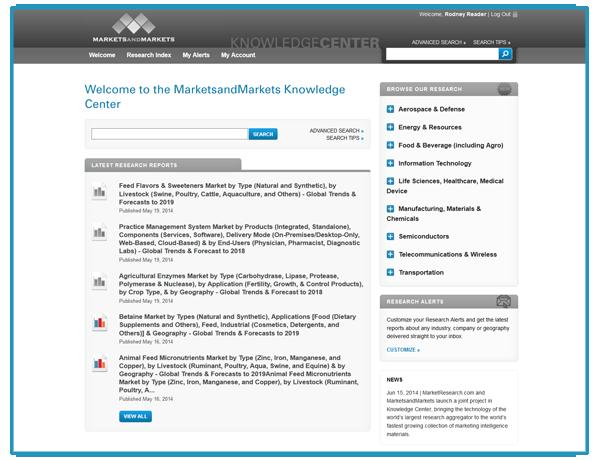 MarketsandMarkets Knowledge Center Insights