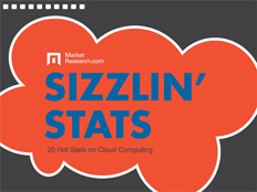 Sizzlin Stats Cloud Computin