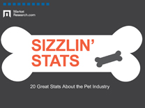 Sizzlin_Stats_Pets_Cover