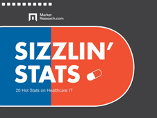 Sizzlin Stats Healthcare
