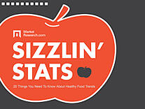 Sizzlin Stats Food