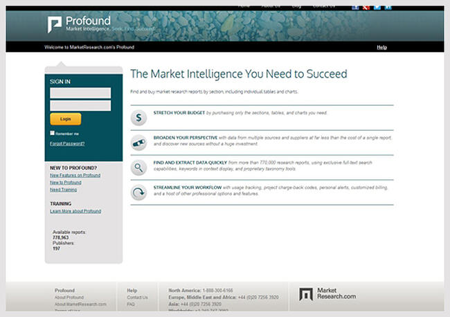 Profound Market Research Solution