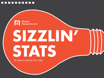 Statistics and quotes on how to take your new product to market