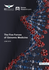 The-Five-Forces-of-Genomic-Medicine-_Market-cover