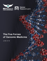 White Paper: The Five Forces of Genomic Medicine