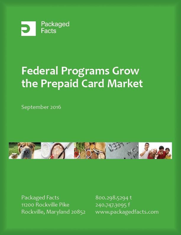 Prepaid Card Market