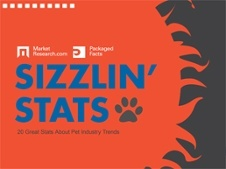 Sizzling Stats Pet Outlook