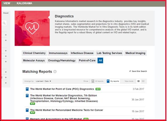 Diagnostics Knowledge Center