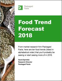Food Trend Forecast 2018