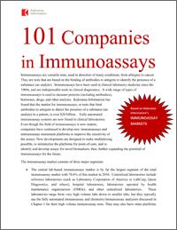 101 Companies in Immunoassays