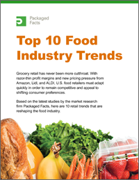 Top 10 Food Industry Trends