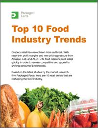 Top 10 Food Industry Trends
